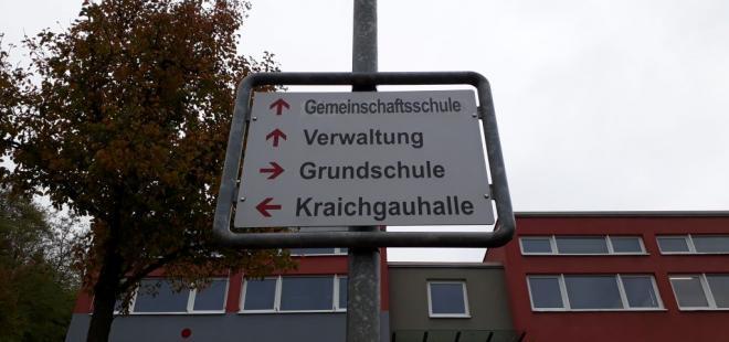 """Rückblick Hauptschule heute 2009: """"Voll cool in der Hauptschool"""""""
